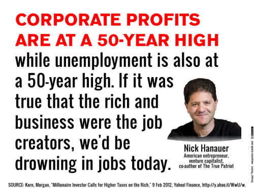 """Corporate profits are at a 50-year high while unemployment is also at a 50-year high.  If it was true that the rich and business were the job creators, we'd be drowning in jobs today."" owsposters:  Nick Hanauer on Corporate Profits Download the poster pack Source of quote"