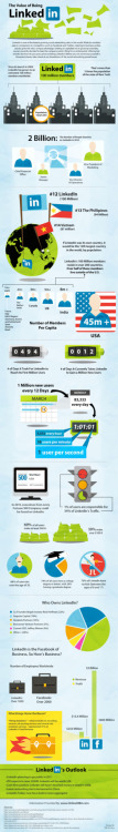 [#Infographic] @LinkedIn Network Statistics 2011  | Link Humans