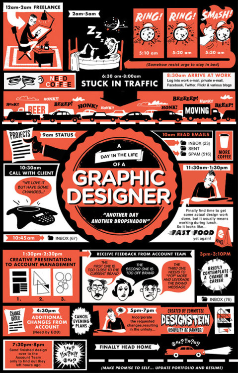 "A Day In Life of a Graphic Designer A ""true"" poster illustration by The Designbureau of Amerika. via: MAG.WE AND THE COLOR"