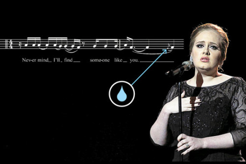 "jtotheizzoe:  The Science of Why Adele's 'Someone Like You' Makes Everyone Cry Tension, resolution, and the ever important ""buildy-ness"" (which is a term I invented but is accurate), these are the characteristics behind the most extreme emotional reactions to songs:  Twenty years ago, the British psychologist John Sloboda conducted a simple experiment. He asked music lovers to identify passages of songs that reliably set off a physical reaction, such as tears or goose bumps. Participants identified 20 tear-triggering passages, and when Dr. Sloboda analyzed their properties, a trend emerged: 18 contained a musical device called an ""appoggiatura."" An appoggiatura is a type of ornamental note that clashes with the melody just enough to create a dissonant sound. ""This generates tension in the listener,"" said Martin Guhn, a psychologist at the University of British Columbia who co-wrote a 2007 study on the subject. ""When the notes return to the anticipated melody, the tension resolves, and it feels good."" Chills often descend on listeners at these moments of resolution. When several appoggiaturas occur next to each other in a melody, it generates a cycle of tension and release. This provokes an even stronger reaction, and that is when the tears start to flow.  There's just about the most detailed scientific analysis of a Grammy-winning song ever at the link. (via WSJ.com)  This touches on one of my favorite SNL sketches."