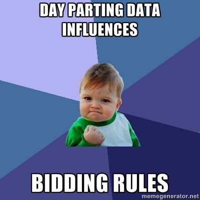 Day Parting Data FTW! Thanks @chriskos