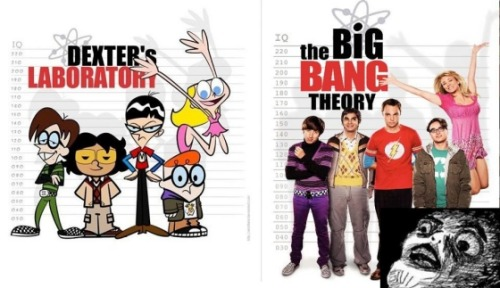 See an Uncanny Comparison Between the Casts of The Big Bang Theory and Dexter's Laboratory | Vulture, Reddit