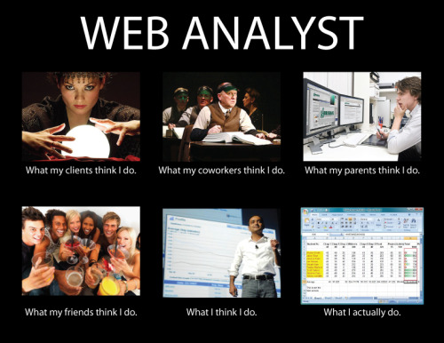 What does a web analyst do? #measure