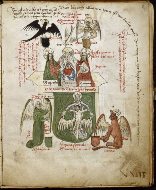 yama-bato:  Alchemy    15th century Forma Speculi Trinitae- in the centre two men crown a woman, beneath is a shield on  which a  woman supports the crucified body of Christ; at the four  corners are  the symbols of the Evangelists, Rhymed explanations in red  & black;  some also in Latin.