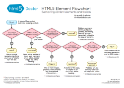 HTML 5 Element Flowchart