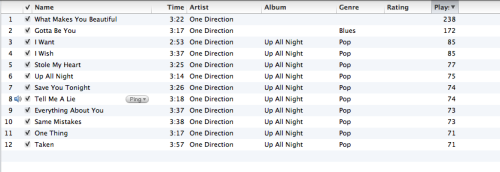no big deal…all i listen to is one direction.