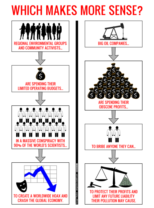 owsposters:  Which of These About Global Warming Makes More Sense?