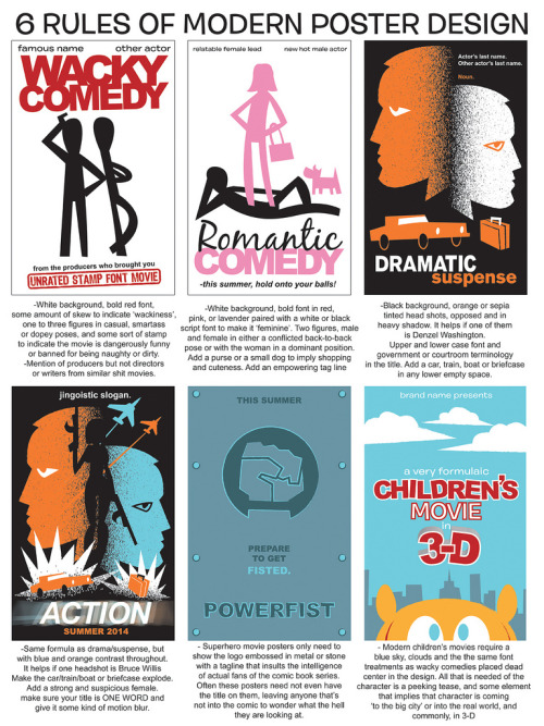 Every movie poster ever. popculturebrain:  So you want to be a poster designer… (by Dr. Mosnter, via reddit)