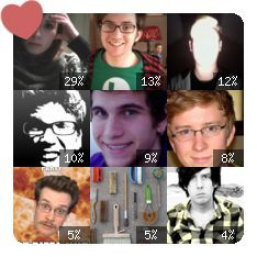 My Current Tumblr Crushes: sherlocked-vaticancameos liamdryden eddplant edwardspoonhands roll-a-d20-and-kiss-me tyleroakley fishingboatproceeds thingsorganizedneatly amazingphil yes, this makes sense… but i believe it might be cuz Dasha posts ALL THE THINGS! haha… <3