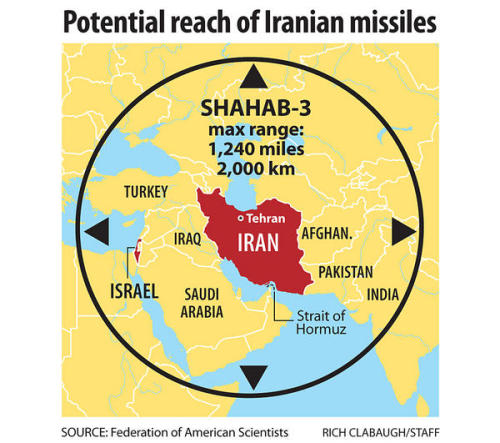 csmonitor:  What would happen if Iran had the bomb? Nuclear apocalypse? Not quite. Scott Peterson answers the question.