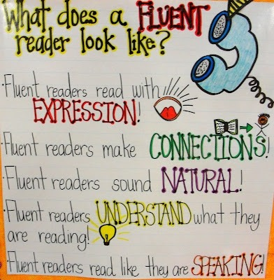 englishteachingtoolbox:  Fluency anchor chart. I actually think this is an excellent, positive way to reinforce good reading skills.