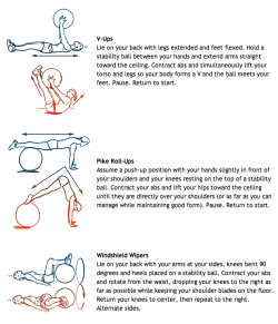 recommended: doing three sets each of the following moves two or three times a week. use the first set of 10 to 12 reps of each exercise as a warm-up. for the next two sets, do as many repetitions as you can while maintaining good form.