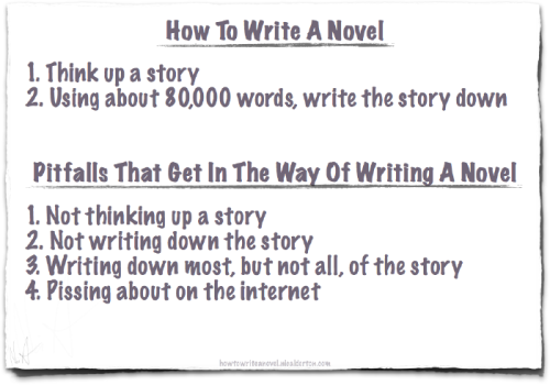 alighterwithlove:  the-girl-detective-fails:  neil-gaiman:  How to Write a Novel. And you know, this is pretty much everything you need to know. The rest is detail, most of which is irrelevant… (Stolen from http://www.nicalderton.com/blog/HowToWriteANovel/)  80,000 words you say…   #that's totally doable #I just need to rent a cabin somewhere there's no internet