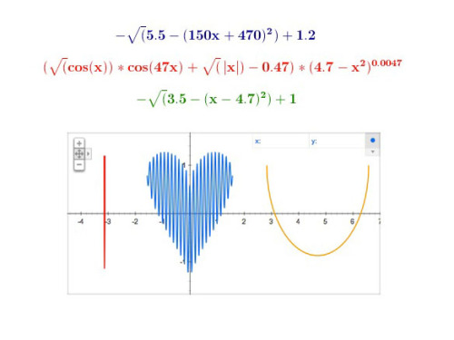 sometimes math is cute. …sometimes.
