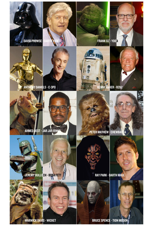 Star Wars: Men Behind the Masks