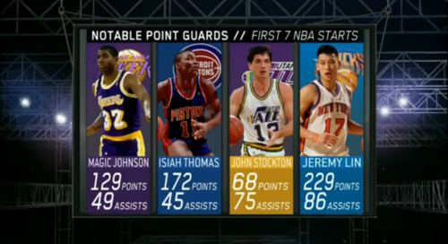 jeremy lin is legit no doubt but dont be fooled jeremy lin is no magic, thomas or stockton. the defenses back then were a lot more tough and aggressive so scoring, rebounding, and passing were probably twice as hard as they are now with these lenient rules for offenses. offense = more entertainment = more money for the nba which is why they implemented so many rules to protect the player the ball.