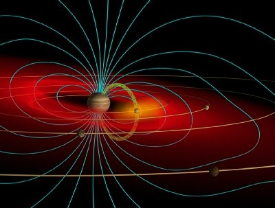 Jupiter, and Jupiter's magnetosphere, an important part of the Jovian System.