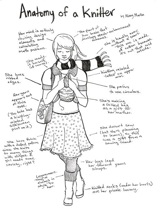 Anatomy of a (female) Knitter - So funny, and so true!