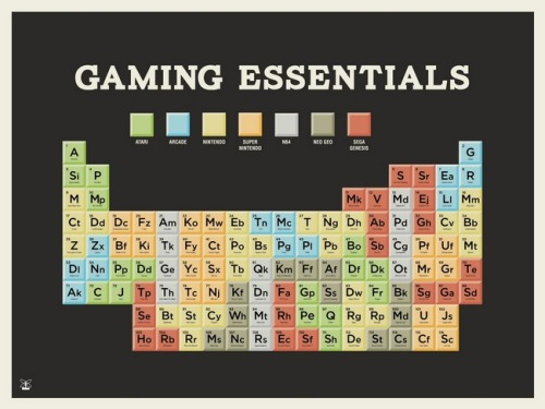 xombiedirge:  Gaming Essentials by Matt Owen / Store