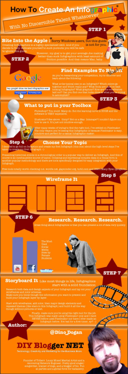 (via INFOGRAPHIC : How To Create An Infographic)