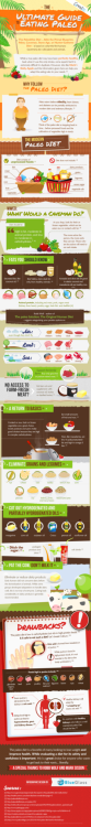 The Ultimate Guide to Eating Paleo (Infographic) from Greatist.com