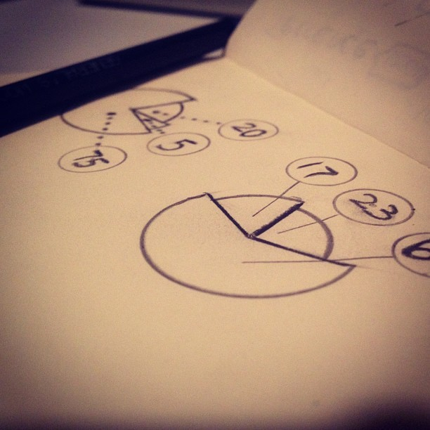 Late night sketching for some infographic elements.
