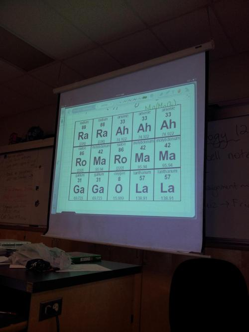 the-absolute-funniest-posts:  world-shaker: This teacher wins at everything.