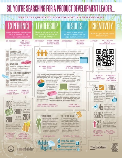 7 cool resumes from Pinterest. Resumes are stepping up their game! If you're looking for a job, or just looking for some inspiration, check out these resumes.
