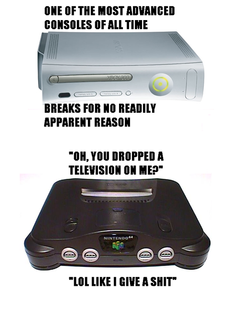 N64 was a beast, for sure.I had a friend who was fighting with his brother over their PS2 and it ended up going down a FLIGHT OF STAIRS.Needless to say it stop- no, I'm kidding.  It ran just fine for another 3 years.