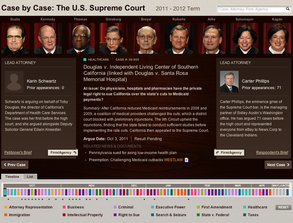 reuters:  Interactive: Explore upcoming U.S. Supreme Court cases