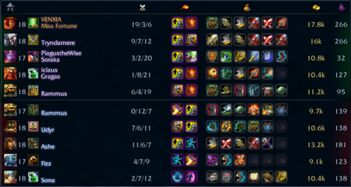 Miss Fortune free week is my favorite.