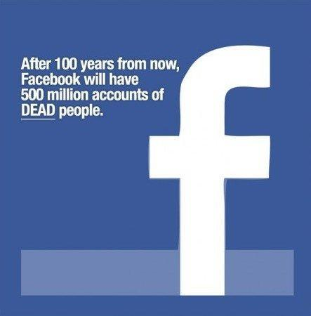 I will be one of those dead Facebookers, and so will you.