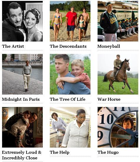 NPR Best Picture Cheat Sheet