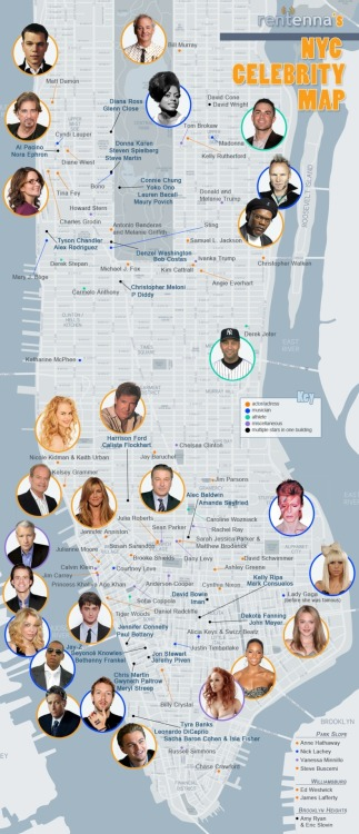 NEW YORK CITY: Celebrity Map
