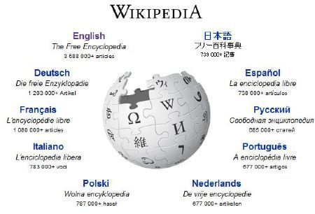 "For a Growing Number of College Students, Wikipedia Is Homework  According to the Wikimedia Foundation blog, professors from nine nations are participating in the two-year-old  Wikipedia Education Program, which allows them to assign articles to  their students. In the United States, about 50 classes are participating  in the editing effort. Student contributors ""are expected to put in as  much work into the Wikipedia assignments as they would put into a term  paper or other large assignment,"" the program's founders say."