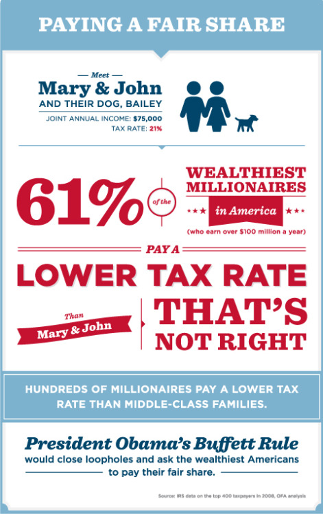 barackobama:  Tax code unfairness as depicted in a pretty infographic.  such nice and clean campaign promos.