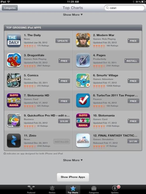 Betcha can't guess what's currently the top-grossing iPad app in the U.S. Okay, fine, we'll give you a hint. IT'S THE DAILY!