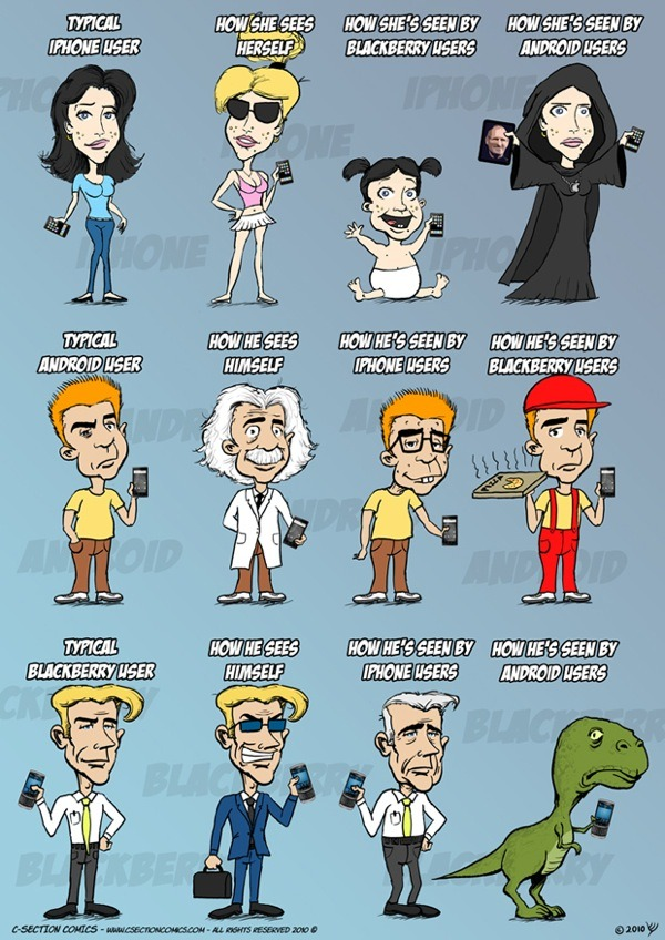 Android vs Iphone vs Blackberry and other …