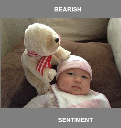 BEARISH SENTIMENT 13,000 DOW NOTWITHSTANDING