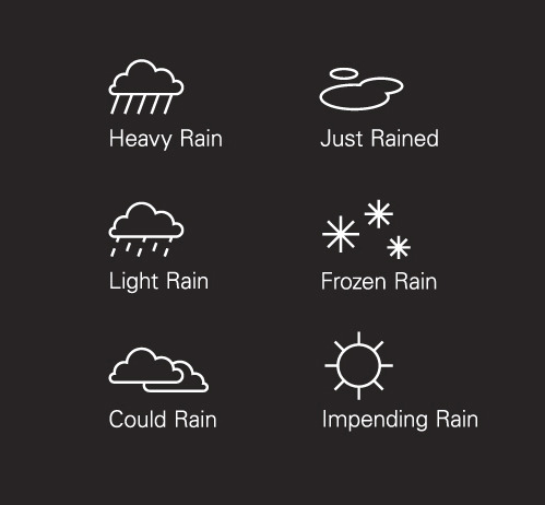 nevver:  Weather Icons   This describes the Great British Weather.