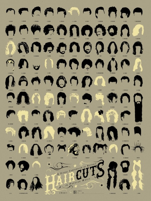 infographed:  We can deny it all we want, but our hair style says a lot about who we are.
