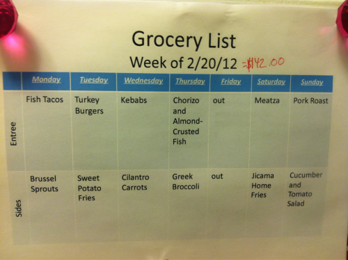 Meals for the week
