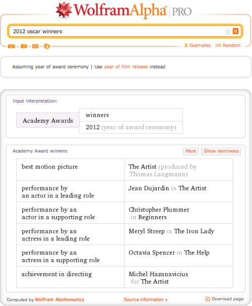 Get a recap of all of last night's Oscar winners with Wolfram|Alpha! You can also look up past nominees and winners.