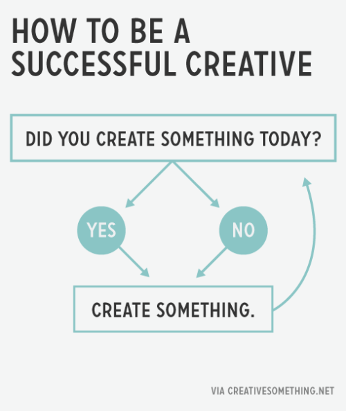 Creative success