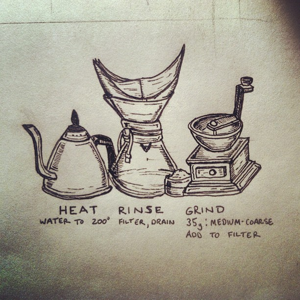 Heat, Rinse, Grind. #chemex #doodle (Taken with instagram)