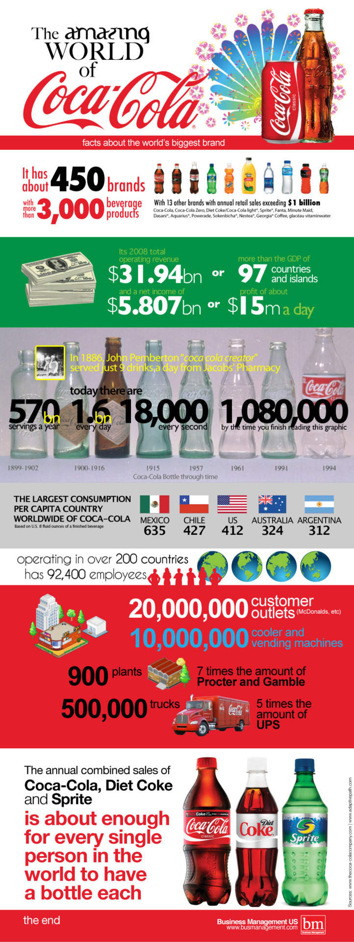 infographed:  Diet Coke was invented in 1982.