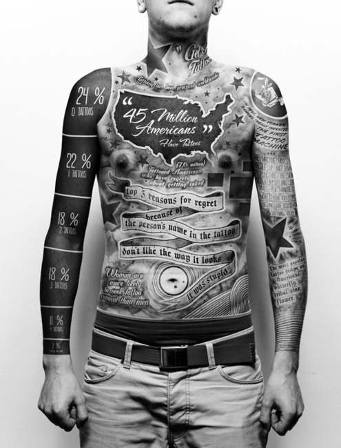 Tattoos in the USA. via behance