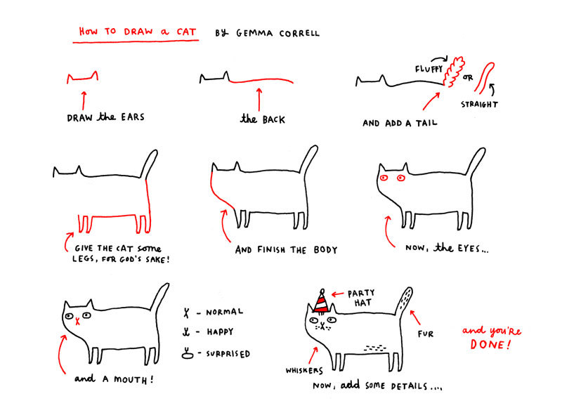 How To Draw a Cat by Gemma Correll