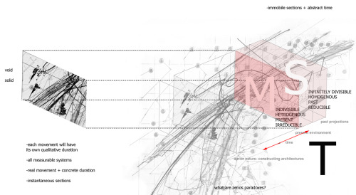 Eniatype Master Class 2012 – documenting the collapse of drawing onto building through sentient technologies.   The impact of virtual technologies on Ecological design visions encompasses our relationship between systems for everyday environments and activities.  Through our coming to terms with ubiquitous computing, air travel, global financial markets, and the like, it would be a combination of naiveté and hubris to think that traditional architectural communication could any longer manage mass communication and perception. The diversity and complexity of all the components in an ecological study requires studying living and non-living entities within their environments. Participants developed strategies and tactics for new – ecotype model – which can connect many fields through different levels in the model and areas of expertise, and in so doing illustrate complex aspects of components and their relationships to one another within their spatial community. To view ecology as a model is to integrate the design into the ecology of the place – through the materials and energy residing in the community. Architectural practice has been slow to acknowledge the reality of interconnectedness, yet in the past few decades, the message has grown stronger – from the physical unity of the universe, to the unity of life on Earth, to the interconnectedness of ecological systems, to even the interdependence of our global economy. Participants on the Eniatype master class are documenting the shifting relations between different levels in the ecotype model. The different levels pertain to different sets of relationships and consequences in our environment. The levels in the model can bifurcate to reveal speculative contributions towards the shifting relations of the natural onto the artificial. In architecture we can already document the tipping point of drawing in relation to building through the shifting relation of drawing onto building. Eniatype is devising new methodologies of communicating architecture - draw the environment as you experience it, experience the environment as you draw it - through sentient technologies. Human communication and ecological accountability are inextricably linked in architectural design. In fact there are potentially innumerable forms of designing that will connect and shape environments for human and non-human communication. The reader traces the complexities of the environment through their screened existence of the ecotype model, a thin veil between participant and environment. Architects are the editors of the environment, a process of managing uncertainty, not diminishing the differences of uncertainty.