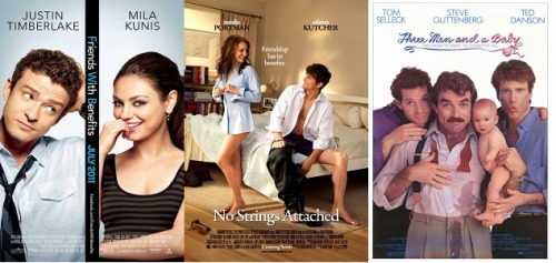 Top 3 Films from February, 2012 (Excluding re-watched films) Total watched this month: 6 (3 new) Friends With Benefits 3.5/5 No Strings Attached 3.5/5 Three Men and a Baby 3/5 Pretty slim pickings this month. Nothing has really interested me enough to need to see it in the cinema and I've pretty much exhausted Sky Player at this point. Hopefully more promising things will come of next month.